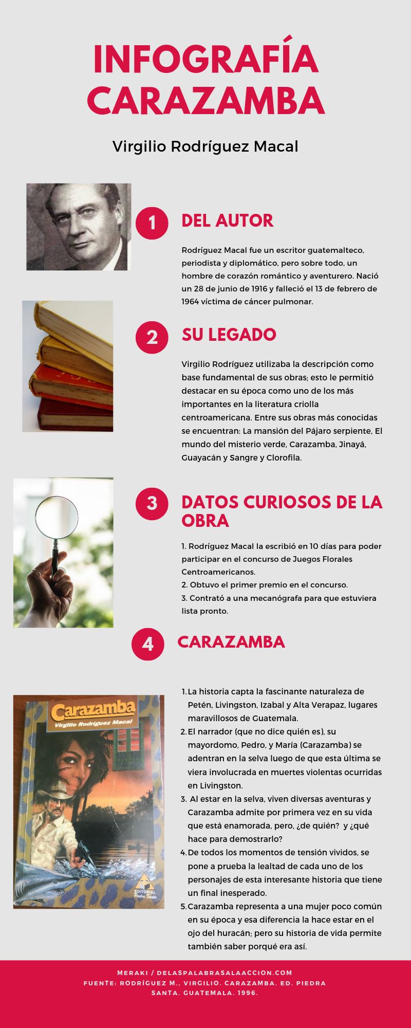 Infografías Literarias Carazamba