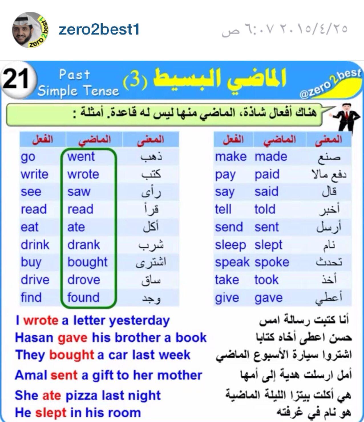 Zero 2 Best Lesson 21 Learn English Words Learn English Vocabulary English Phonics
