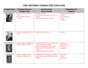 The Crucible Character Conflict Chart Act 1 Best Image Home Teaching American Literature Reading Literature Write My Paper
