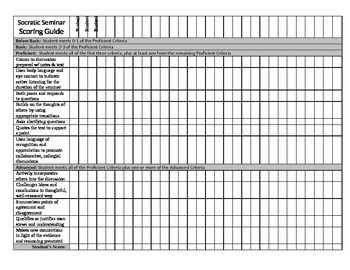 Socratic Seminar Scoring Guide Rubric  Teaching Techniques