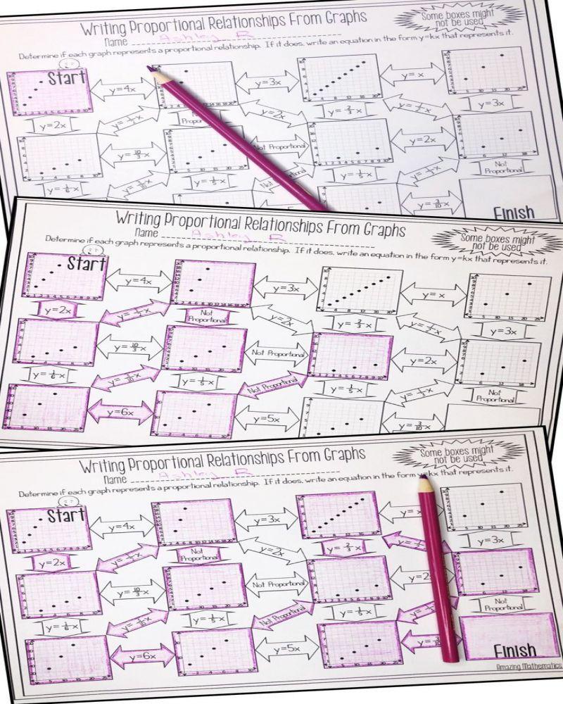 7th Grade Printable Math Proportional Worksheets Math Worksheets Printable In 2020 Proportional Relationships Relationship Worksheets 8th Grade Math Worksheets