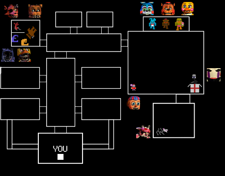 Group of Fnaf 2 Map