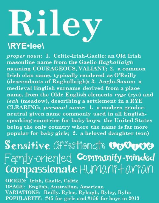 Riley Personalized Name Print Typography Print By Ohbabynames