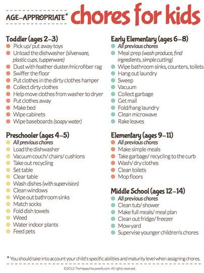 Age Appropriate Chores for Kids Printable Age appropriate - sample chore list