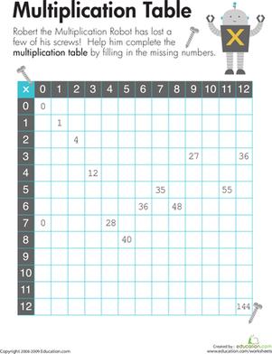 multiplication table 1 12 multiplication tables multiplication worksheets and multiplication. Black Bedroom Furniture Sets. Home Design Ideas