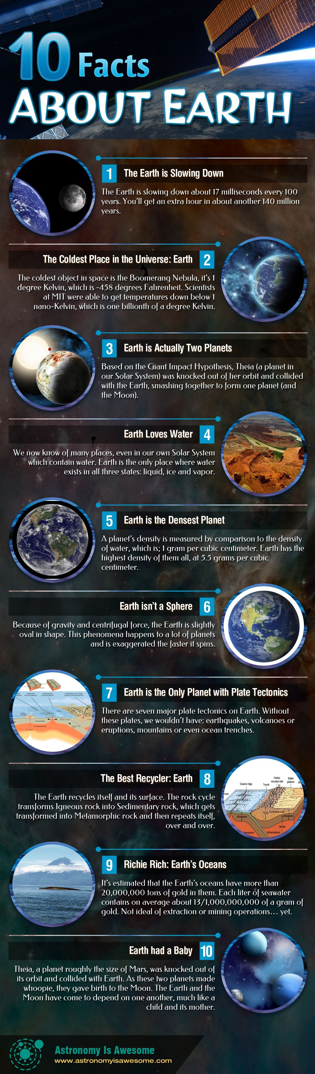 10 Facts About Earth Infographic