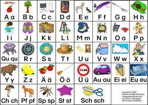 deutsch lauttabelle | anlaute, buchstaben lernen, deutsch lernen kinder