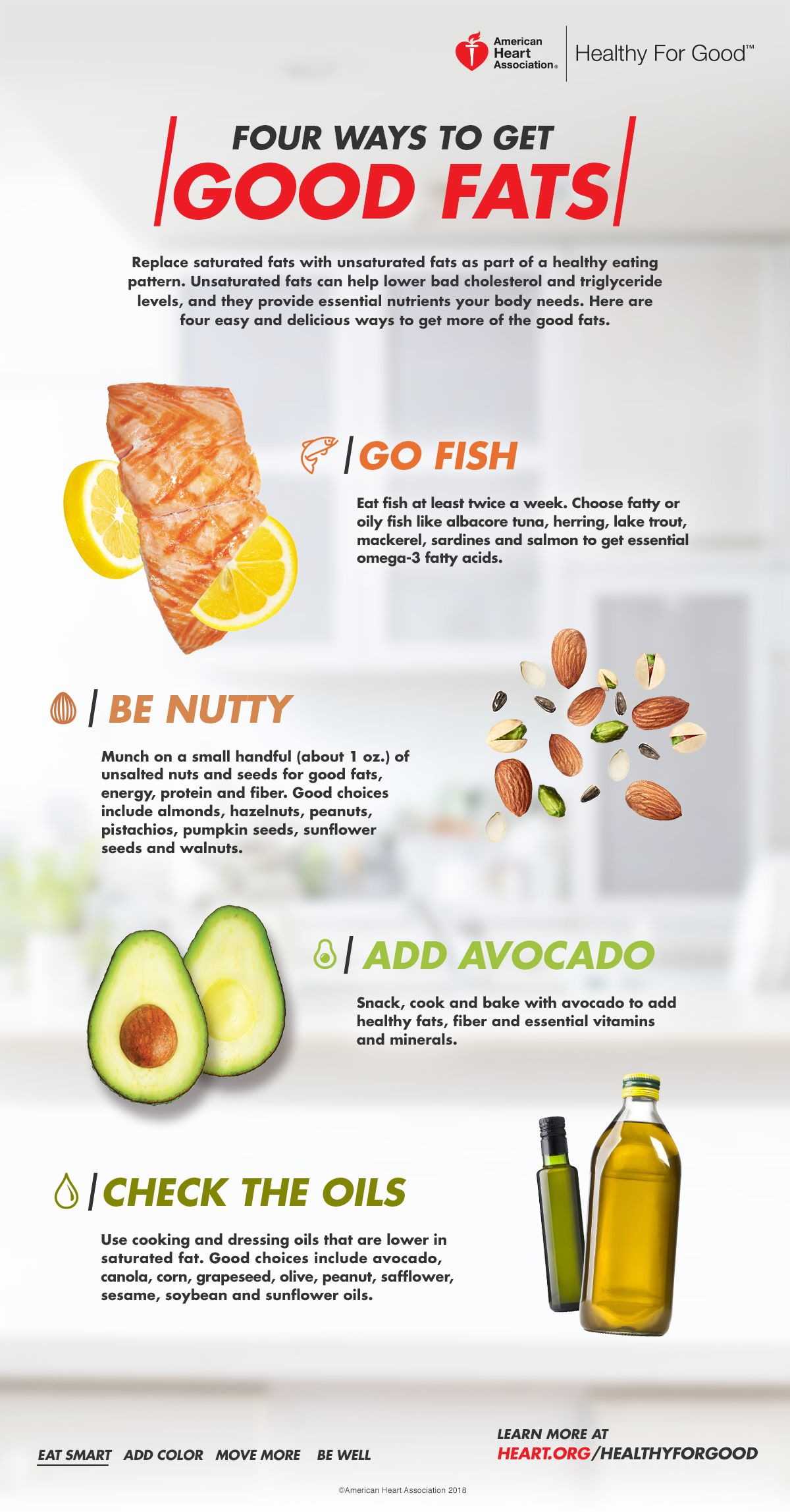 Replace Saturated Fats With Unsaturated Fats As Part Of A