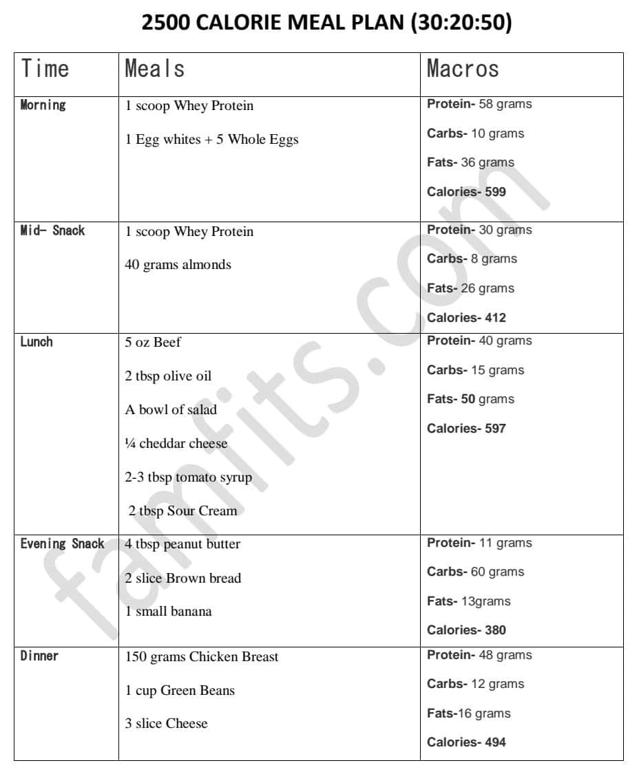 2500 calorie diet plan to gain weight