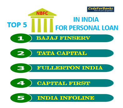 Top 5 Nbfcs Providing Personal Loans In India Personal Loans Loan The Borrowers