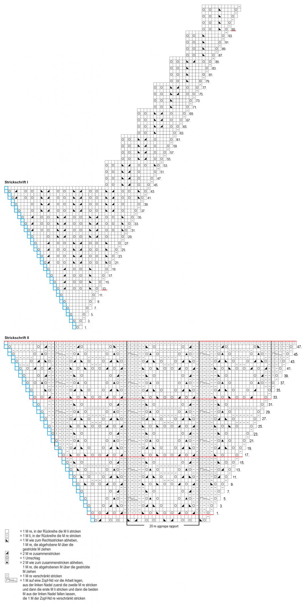 Photo of Kleiner Schal im Ajour-Muster – kostenlose Strickanleitung