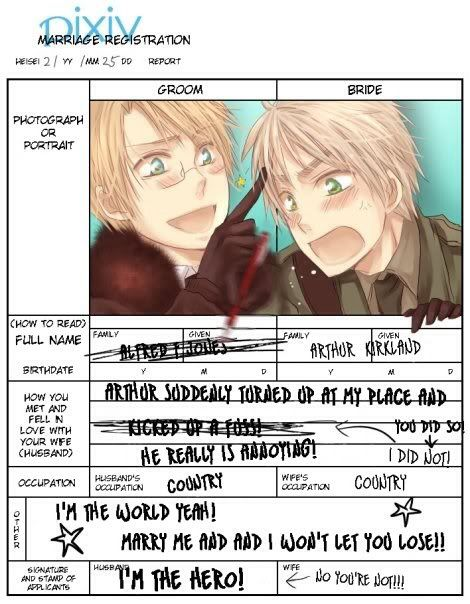 Hetalia Big Brother Scenarios