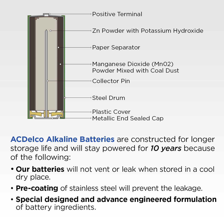 Acdelco Aa Super Alkaline Batteries In Recloseable Package 100 Count Super Alkaline Acdelco Aa Alkaline Battery Acdelco Alkaline