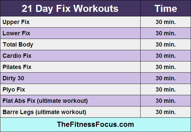 Pin On 21 Day Fix Workout