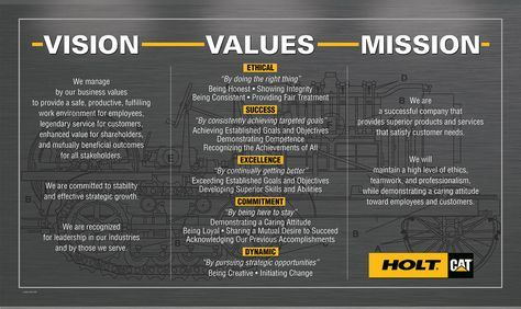 HOLT CAT: Mission, Vision, Values Based Leadership ...