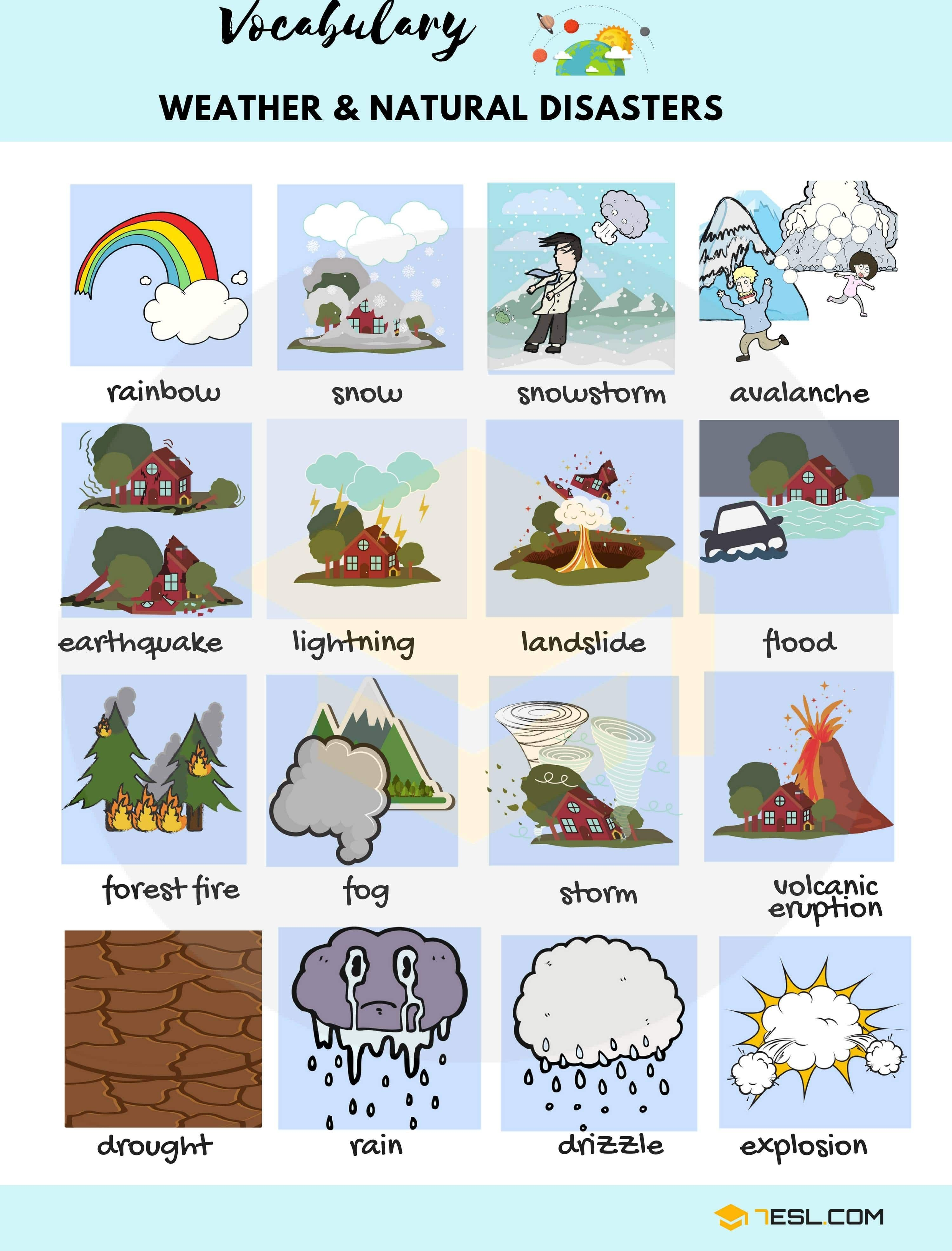 0shares Learn Weather And Natural Disasters Vocabulary Through Pictures Weather Is The State Of