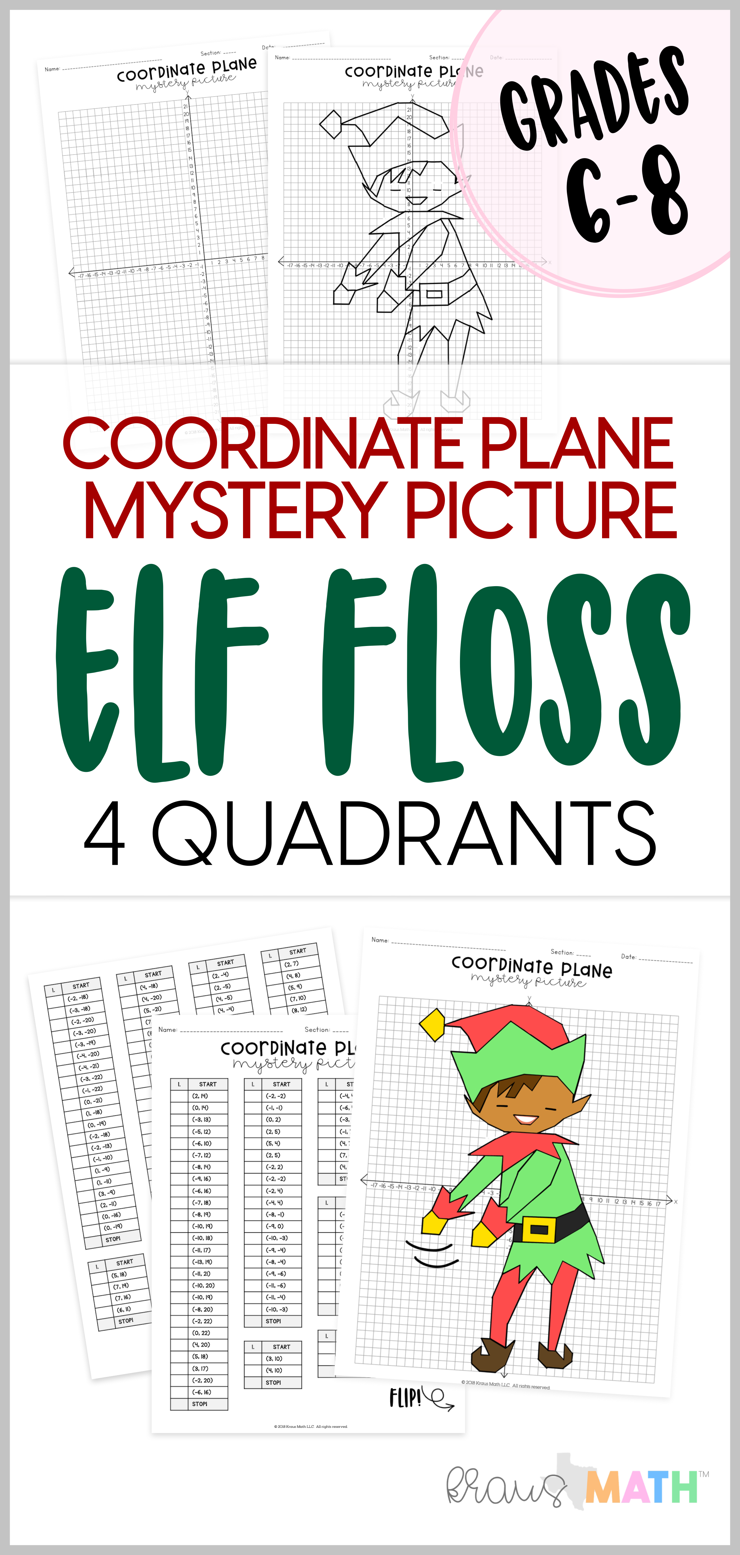Elf Floss Dance Coordinate Plane Activity 4 Quadrants