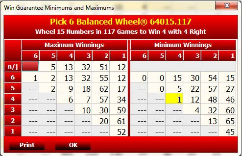 Wheel Gold Win Info Screen Showing Min and Max Wins | Lotto
