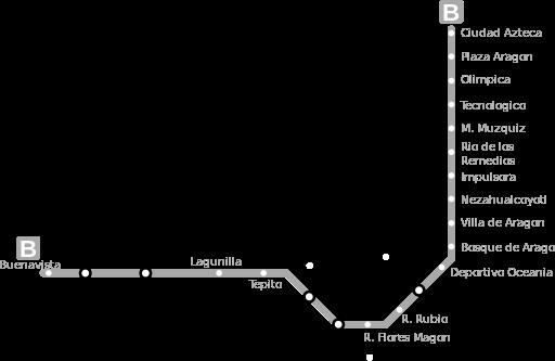 Linea B Metropolitana di Città del Messico