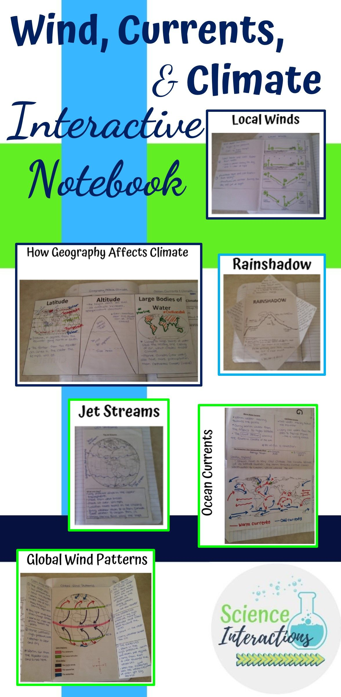 Wind Currents And Climate Interactive Notebook