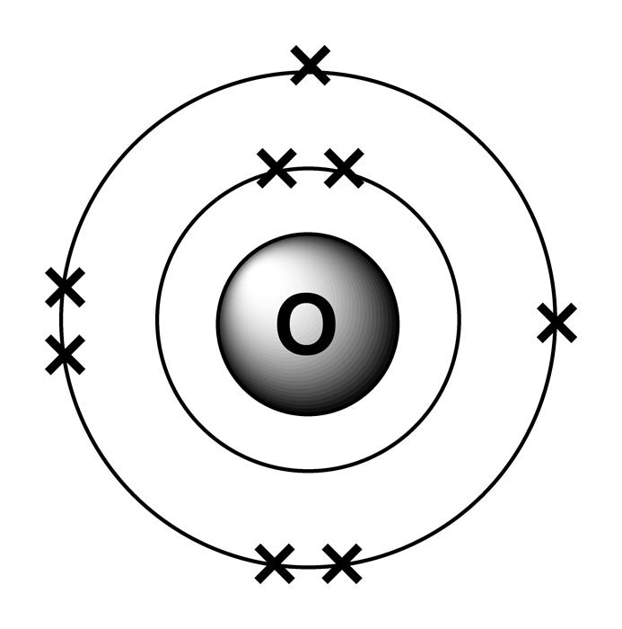 Oxygen Electron Shell Diagram Wiring Diagram