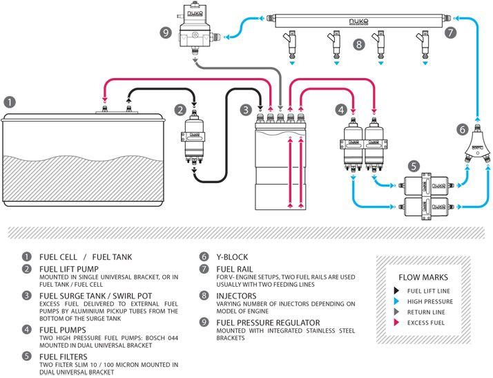 race car gauge wiring