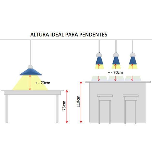 Urbantips Para Definir A Altura Ideal Para A Instalacao Da Sua