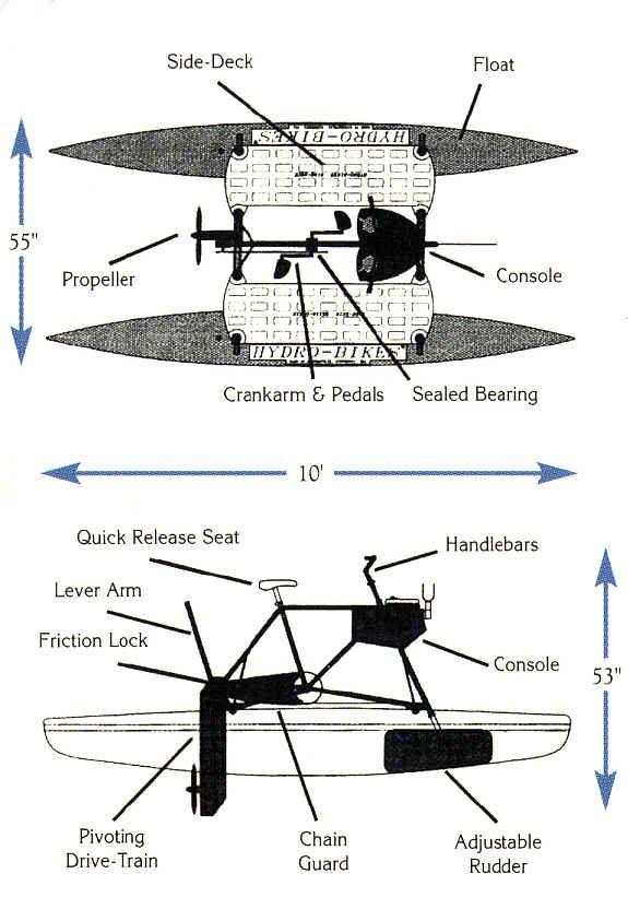 castlecraft hydrobike
