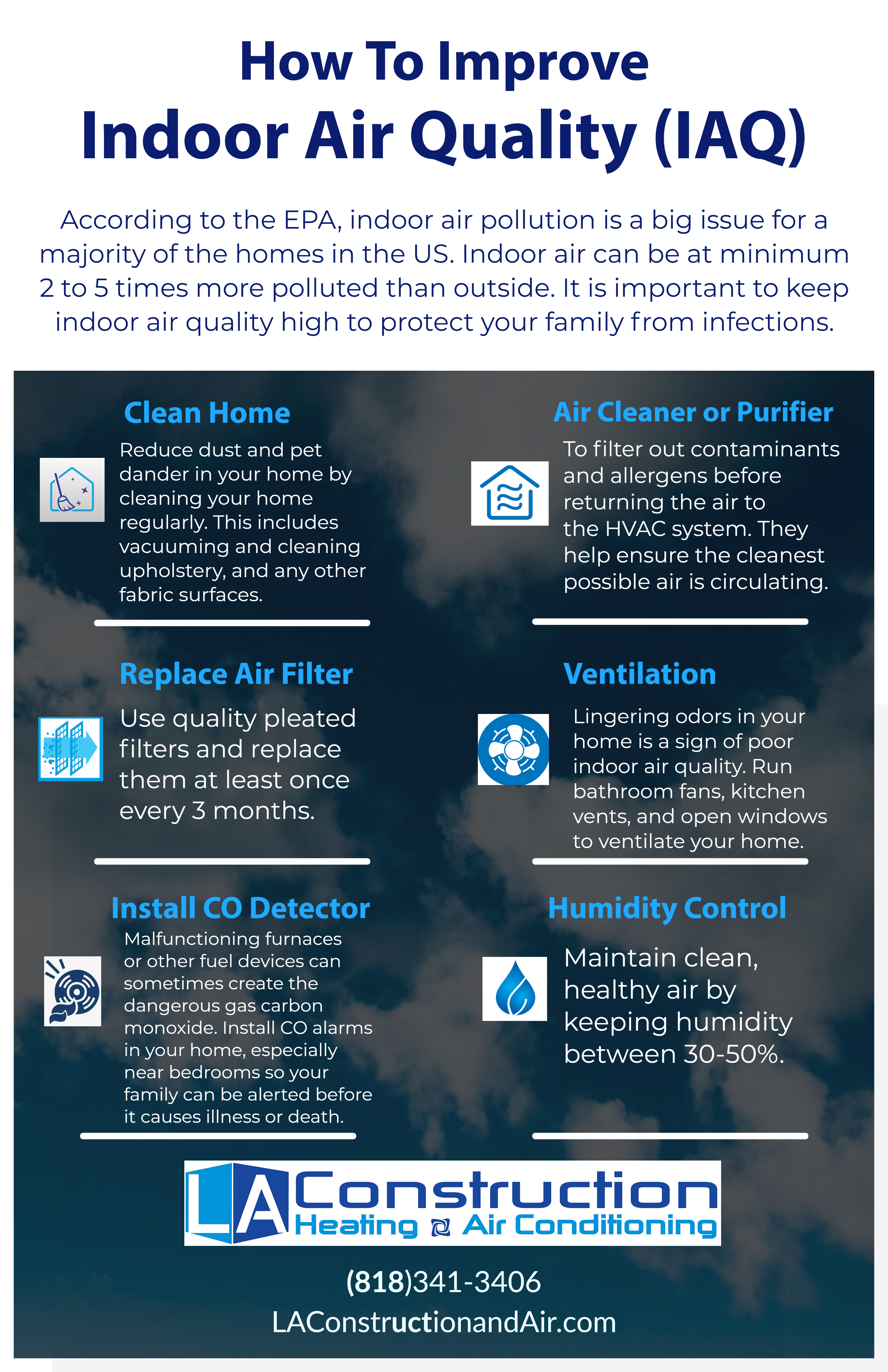 Pin On Air Quality Solutions