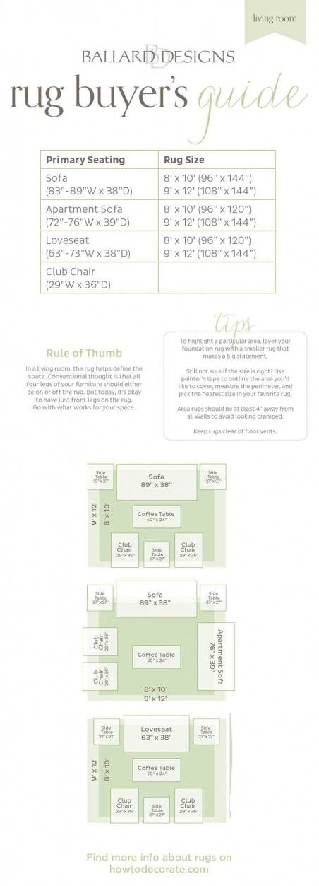 captivating choosing rug size living room | Guide to Choosing a Rug Size | Rug size, Rug size guide ...