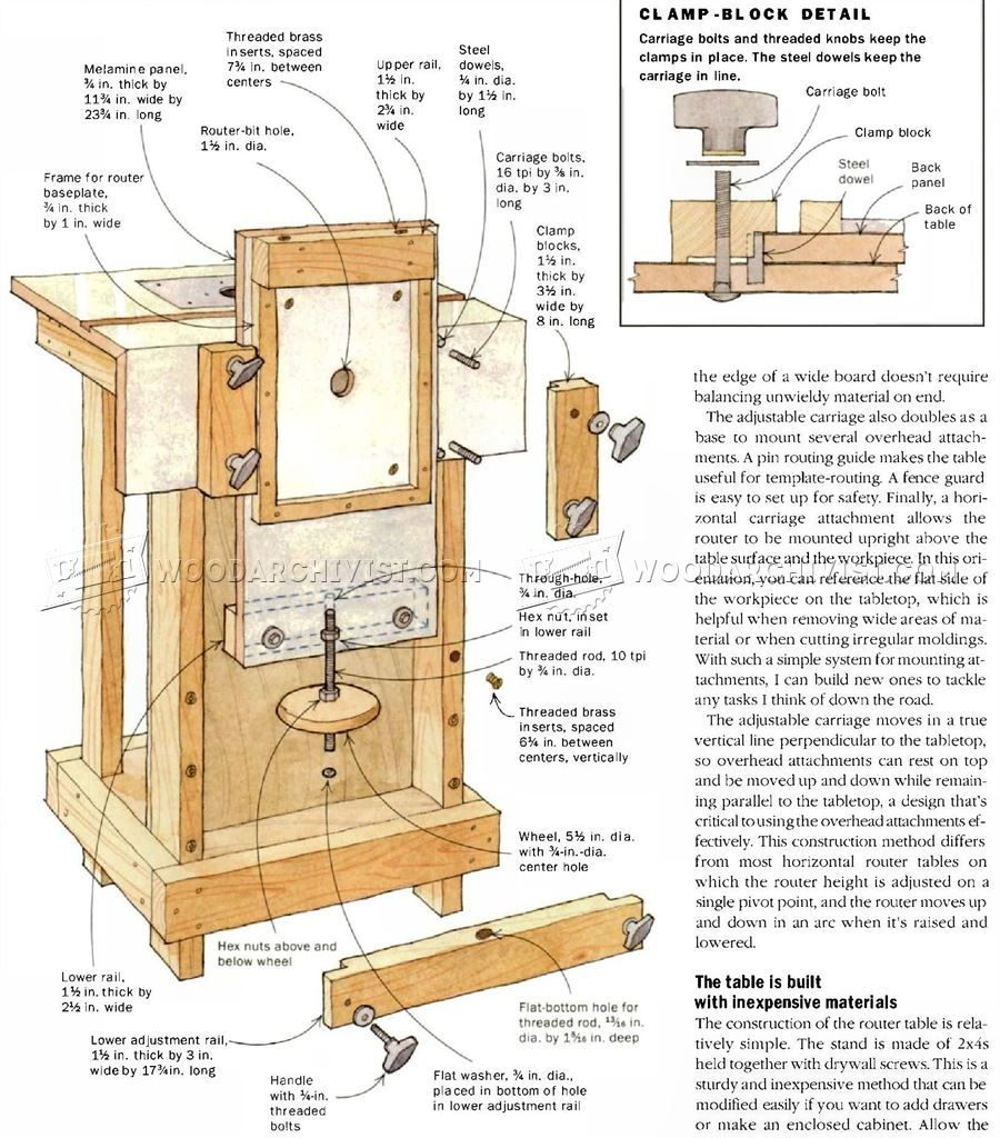 #2200 Horizontal Router Table Plans - Router | Workshop ...