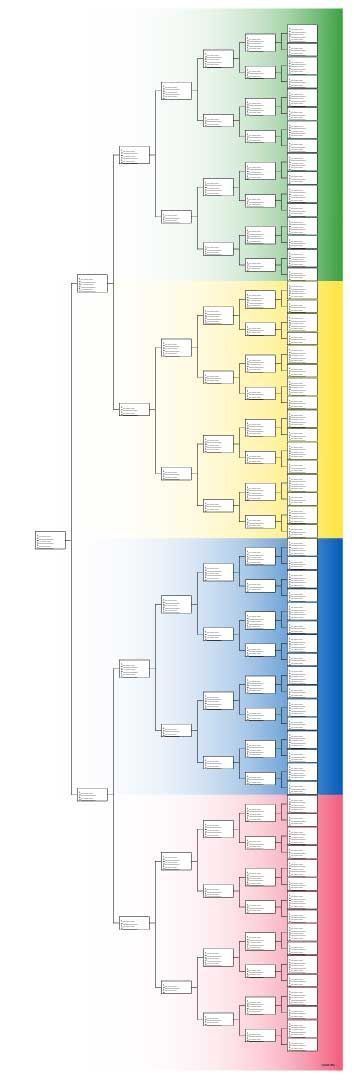 Family History Color Pedigree Family Genealogy Pinterest