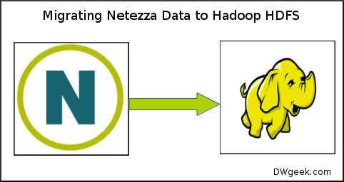 Migrating Netezza Data to Hadoop HDFS | BigData:Hadoop