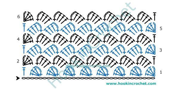 Slanted Shell Stitch Crochet Chart Pattern created using the ...