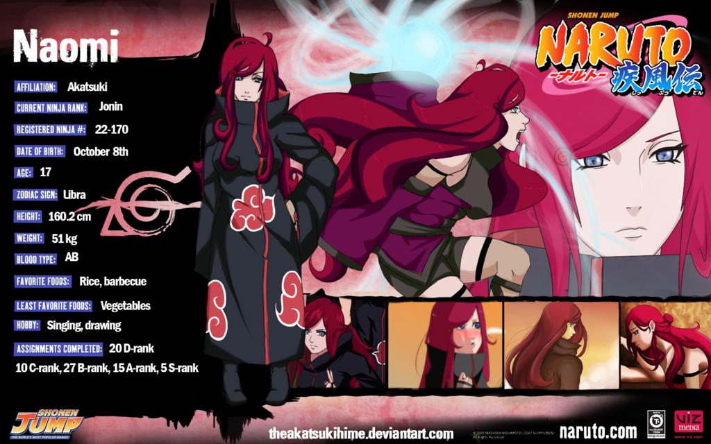 Naruto Shippuden Character Profiles