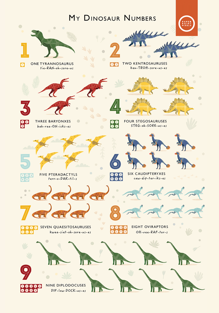 Dinosaur Numbers Print, Dino Theme Bedroom Poster- Can Be Personalised