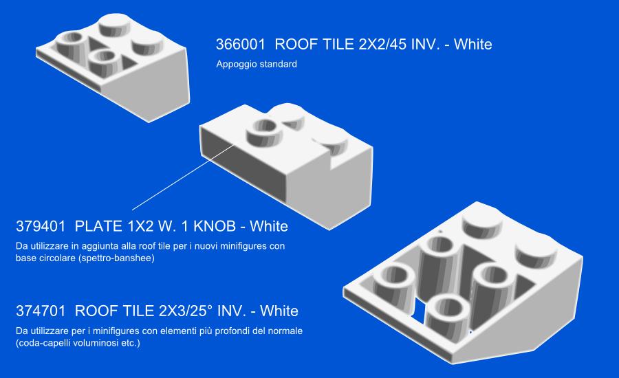 IKEA Hack: LEGO Minifigures Display Frame Tutorial | Pinterest