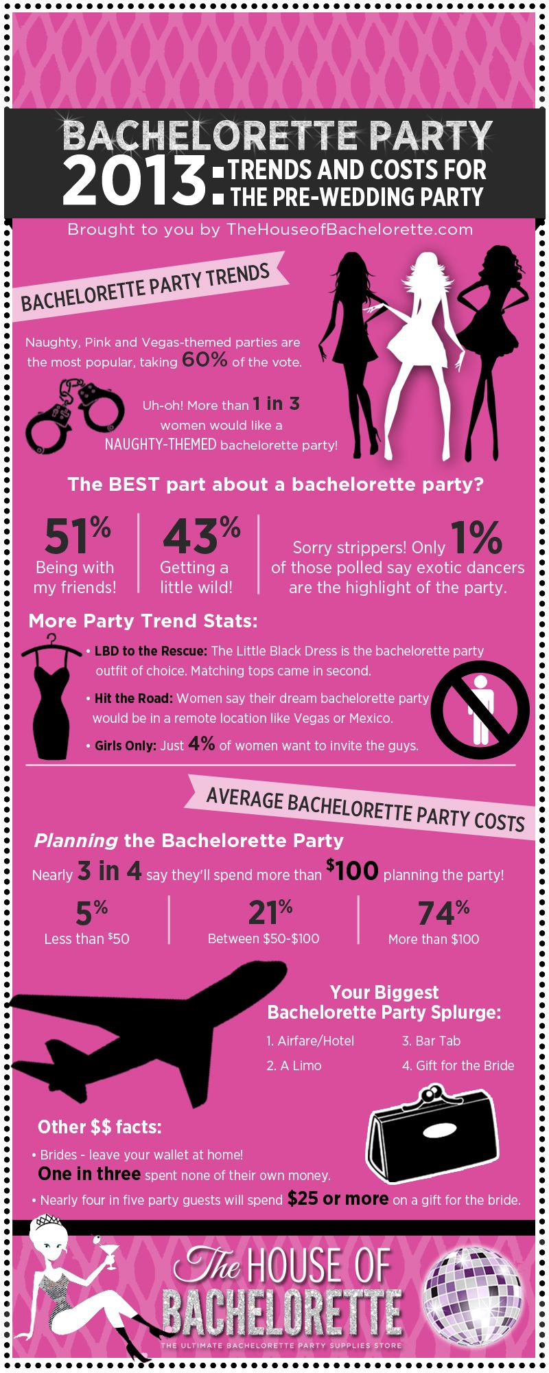 21 Bachelorette Party Invite Wording Ideas | Bachelorette parties ...