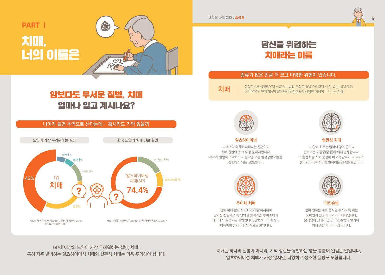 오렌지 라이프 치매보험 통계북 디지털 아트 일러스트레이션 디지털 아트 일러스트레이션 그래픽 디자인 일러스트레이션 인쇄 레이아웃 디자인 뉴스레터 디자인