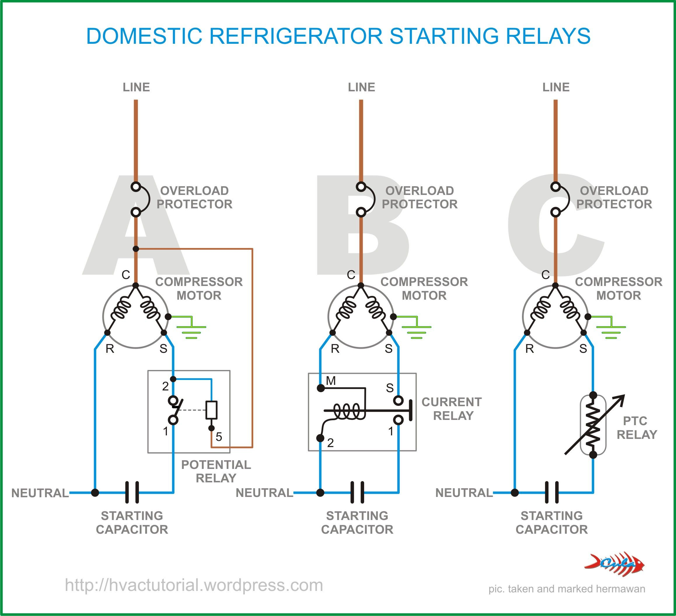 Animated Refrigeration System With Explanation Of Components Refrigeration And Air Conditioning Solar Energy Projects Refrigerator