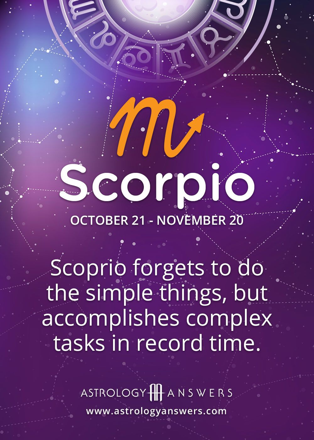 Scorpio Zodiac Facts