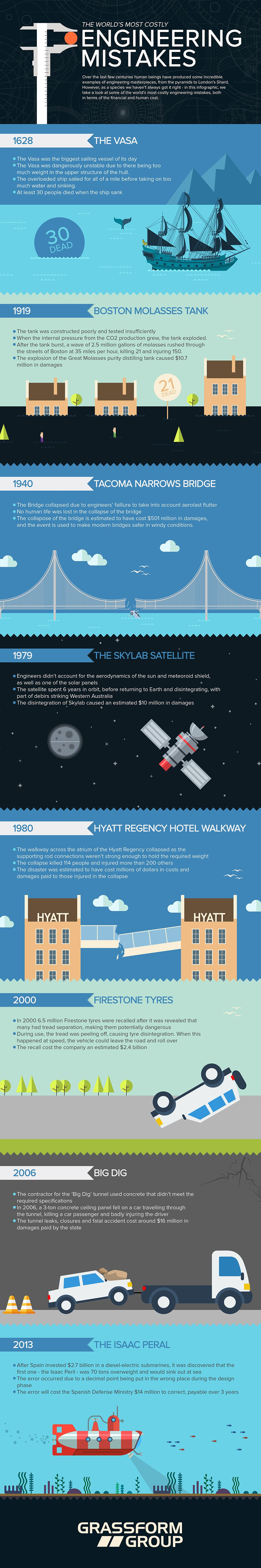 Devastating Engineering Mistakes In History Infographic