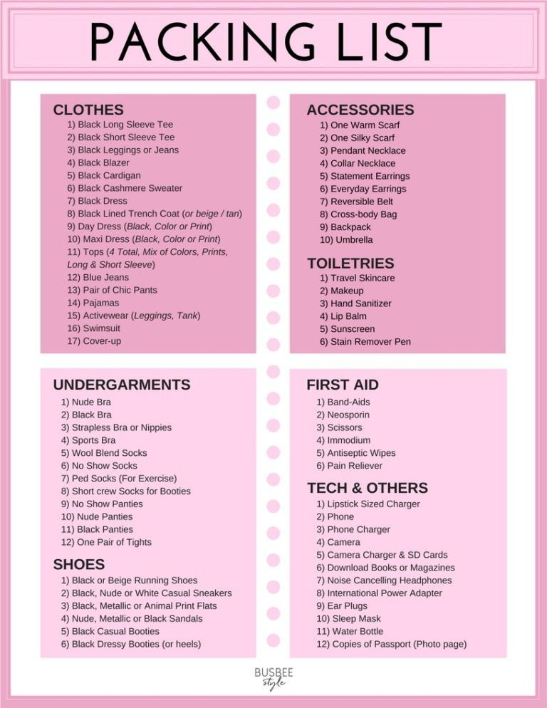 Packing For Europe In Spring In 2020 Packing List For Travel Packing For Europe Packing Tips For Travel