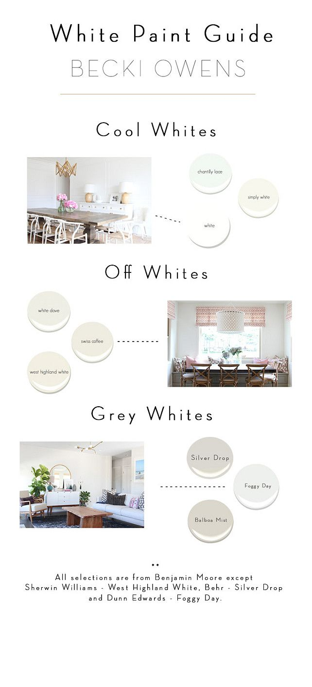 White Paint Guide Kitchen Cool Whites Chantilly Lace Benjamin Moore Simply