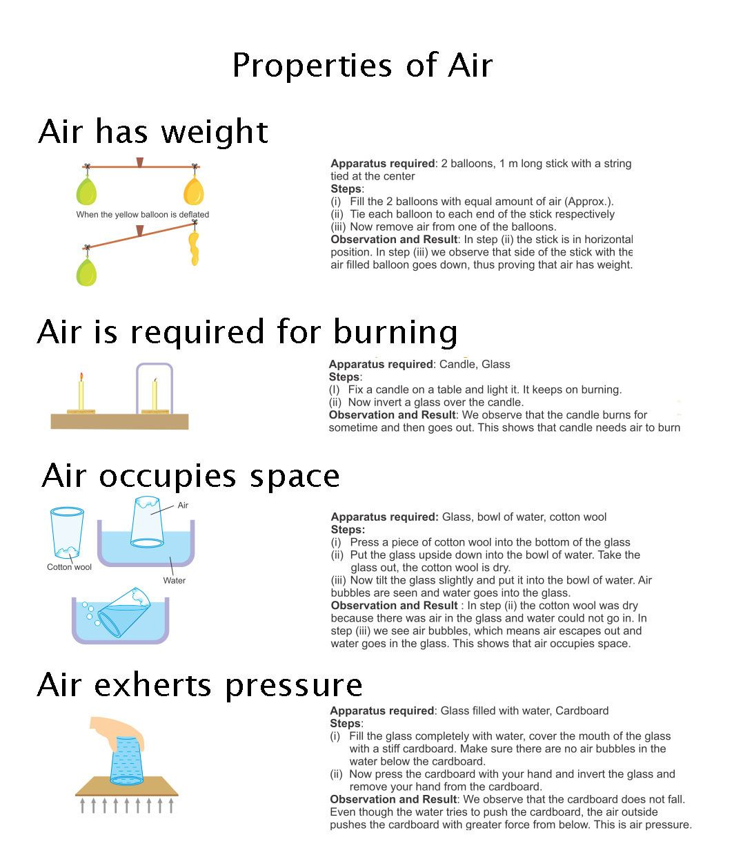 Air Pressure Worksheets