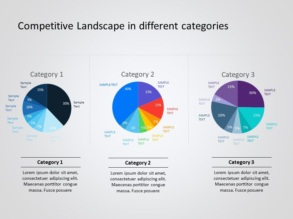 Competitor Analysis Competitoranalysis Market Competitor Analysis Powerpoint Templates Marketing Analysis