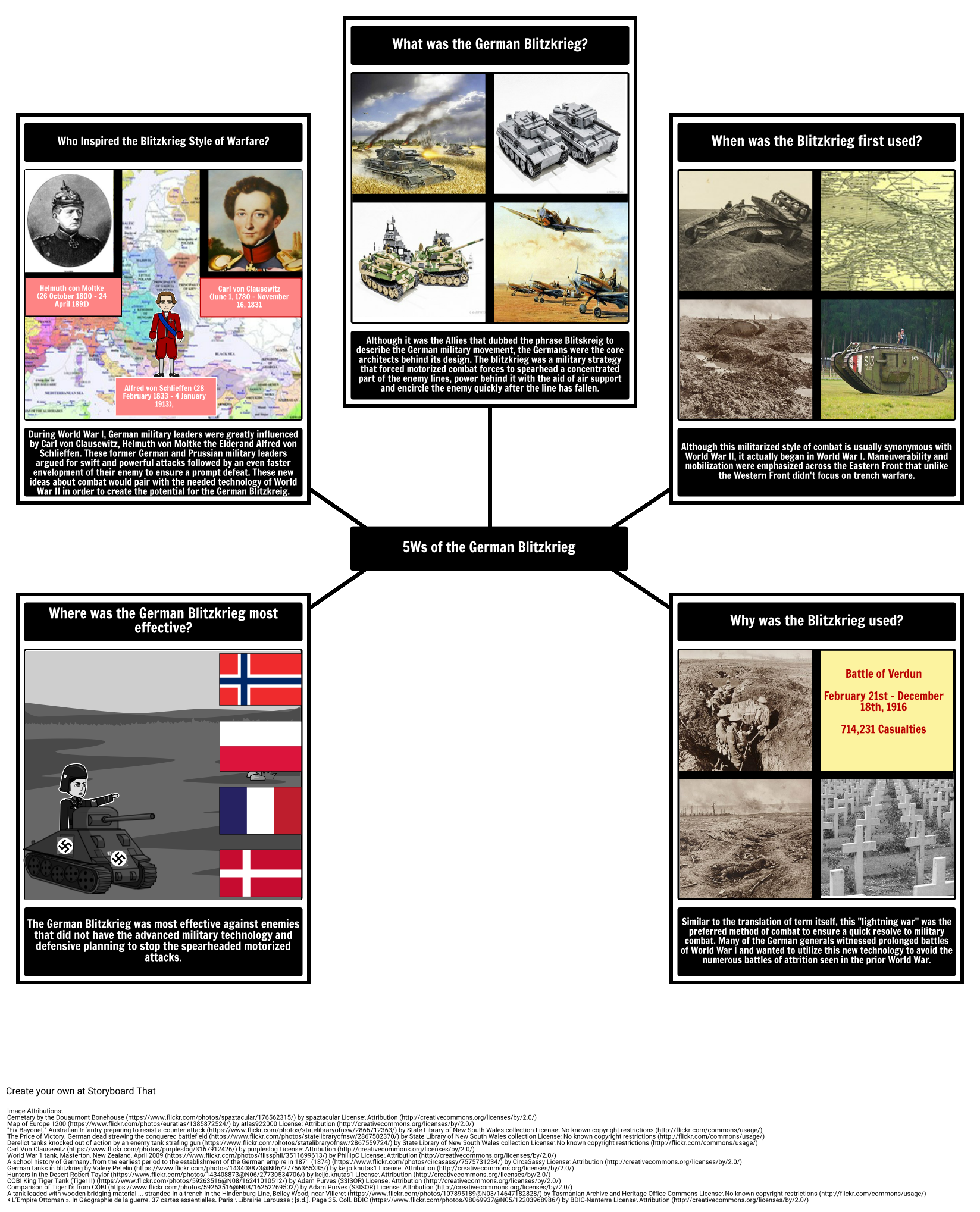World war ii 1939 1941 understanding the german blitzkrieg world war ii 1939 1941 understanding the german blitzkrieg blitzkrieg was a key event during ww2 students can use a spider map graphic organizer to gumiabroncs Image collections