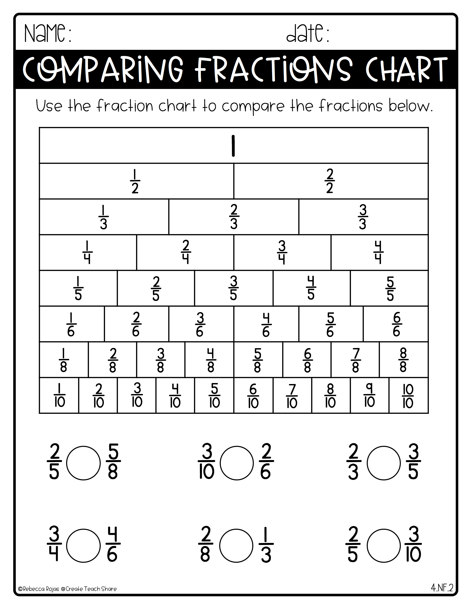 Fraction Printables In