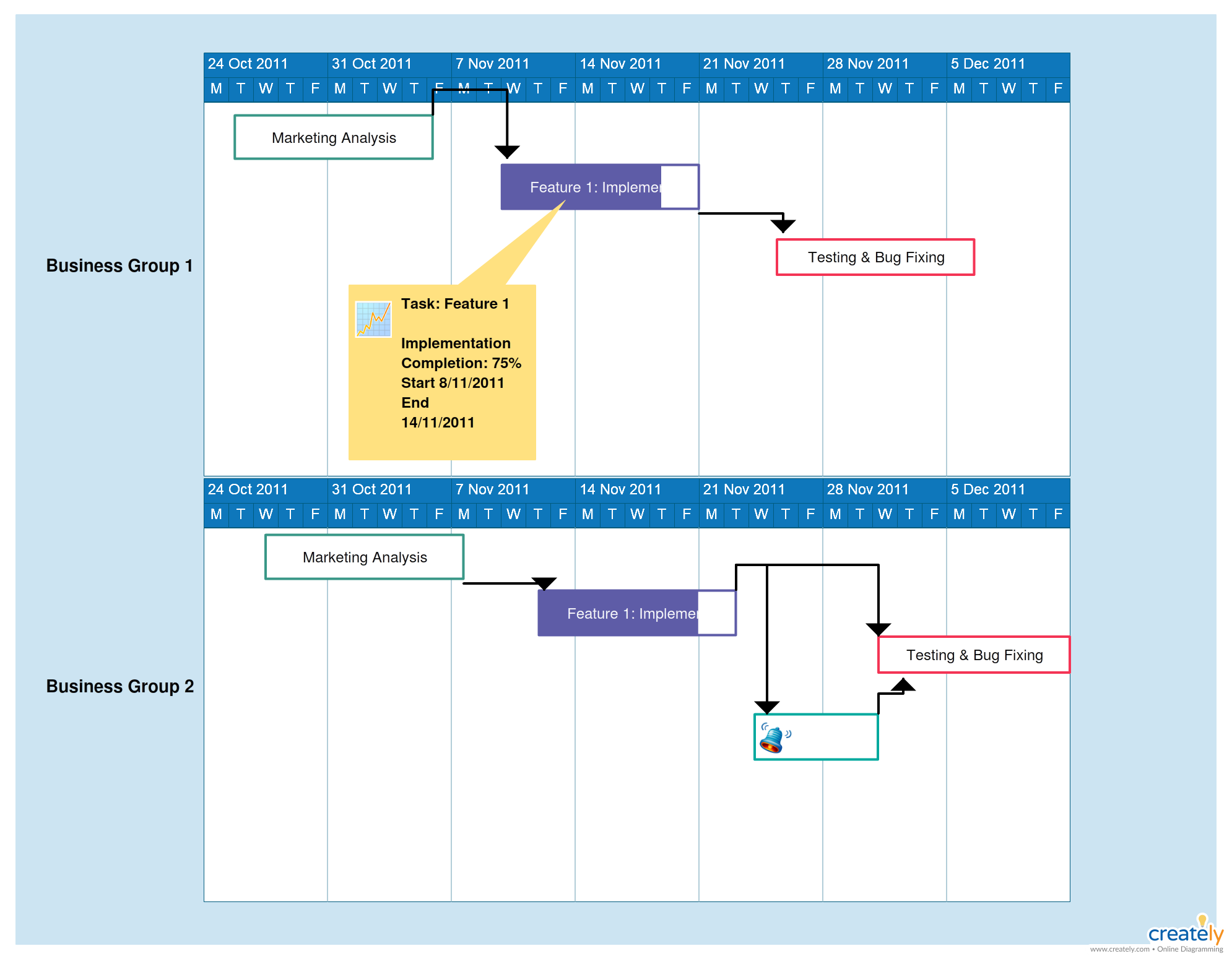 The gantt chart for workgroup is a modern and extremely easy in the gantt chart for workgroup is a modern and extremely easy in use project plan system with the additional capability to share data over the network nvjuhfo Gallery