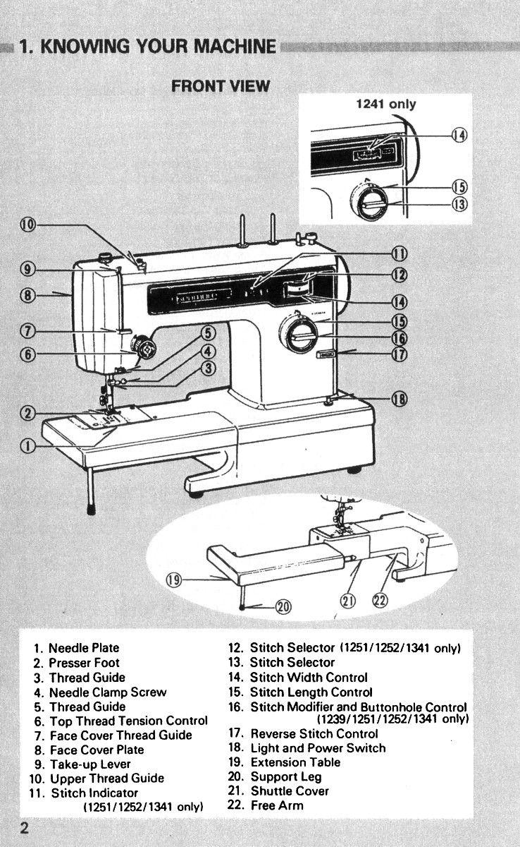 Kenmore 158.12121 1229 1239 1241 1251 1252 1341 Instruction Manual